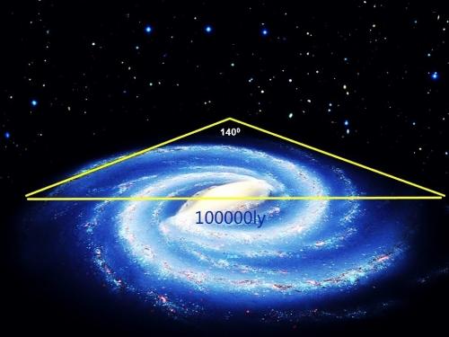 銀河系到底有多大?科學家是怎樣測出來的